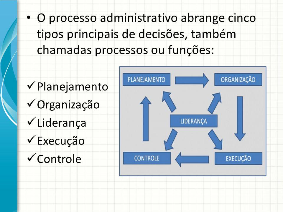 O processo administrativo abrange cinco tipos principais de decisões, também chamadas processos ou funções: