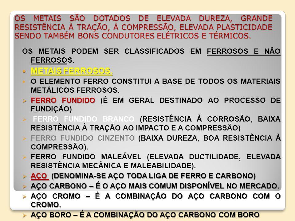 OS METAIS SÃO DOTADOS DE ELEVADA DUREZA, GRANDE RESISTÊNCIA À TRAÇÃO, À COMPRESSÃO, ELEVADA PLASTICIDADE SENDO TAMBÉM BONS CONDUTORES ELÉTRICOS E TÉRMICOS.