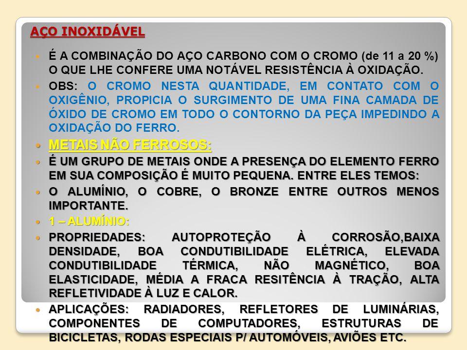 METAIS NÃO FERROSOS: AÇO INOXIDÁVEL