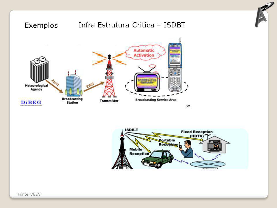 Infra Estrutura Critica – ISDBT