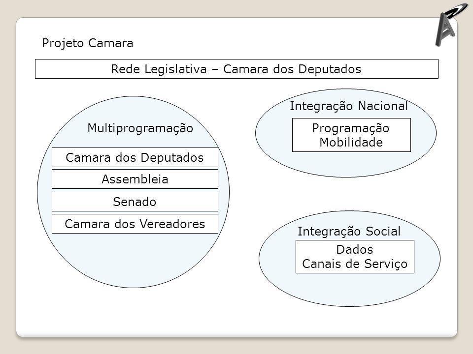 Rede Legislativa – Camara dos Deputados