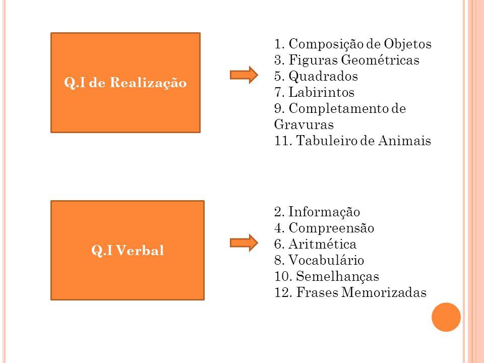 Q.I de Realização Q.I Verbal