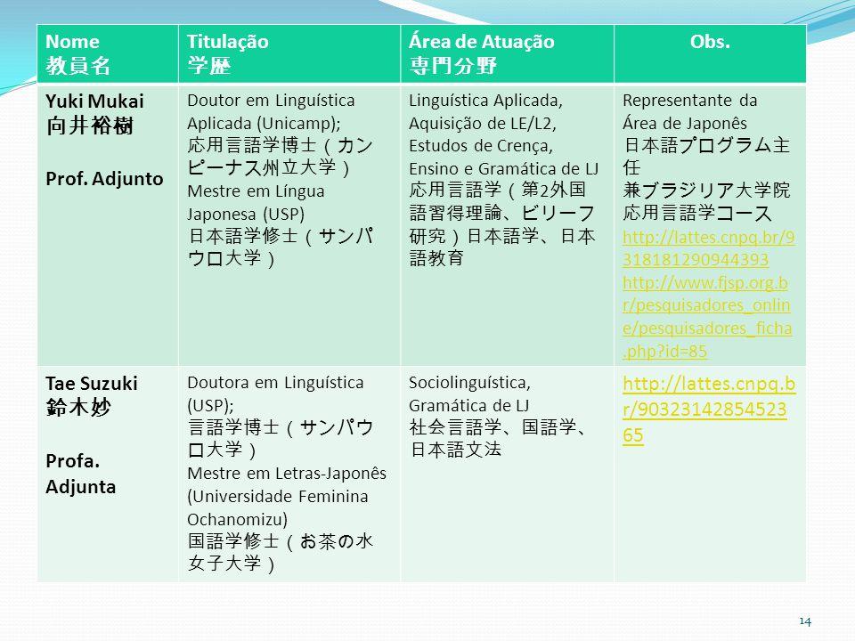 Nome 教員名 Titulação 学歴 Área de Atuação 専門分野 Obs. Yuki Mukai 向井裕樹