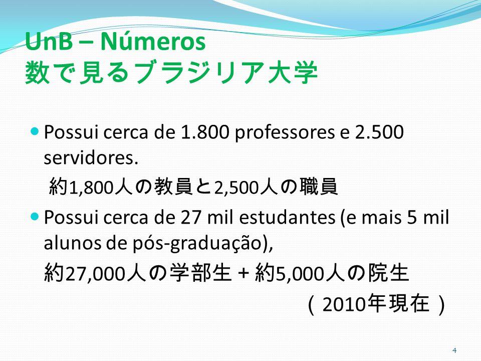 UnB – Números 数で見るブラジリア大学