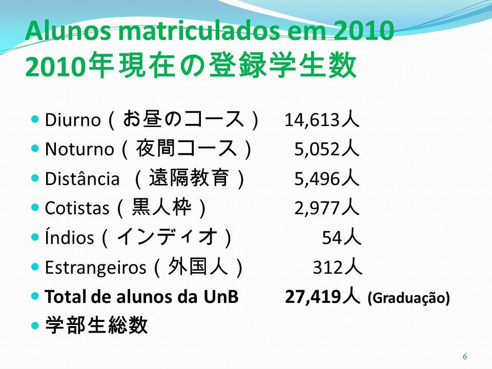 Alunos matriculados em 2010 2010年現在の登録学生数