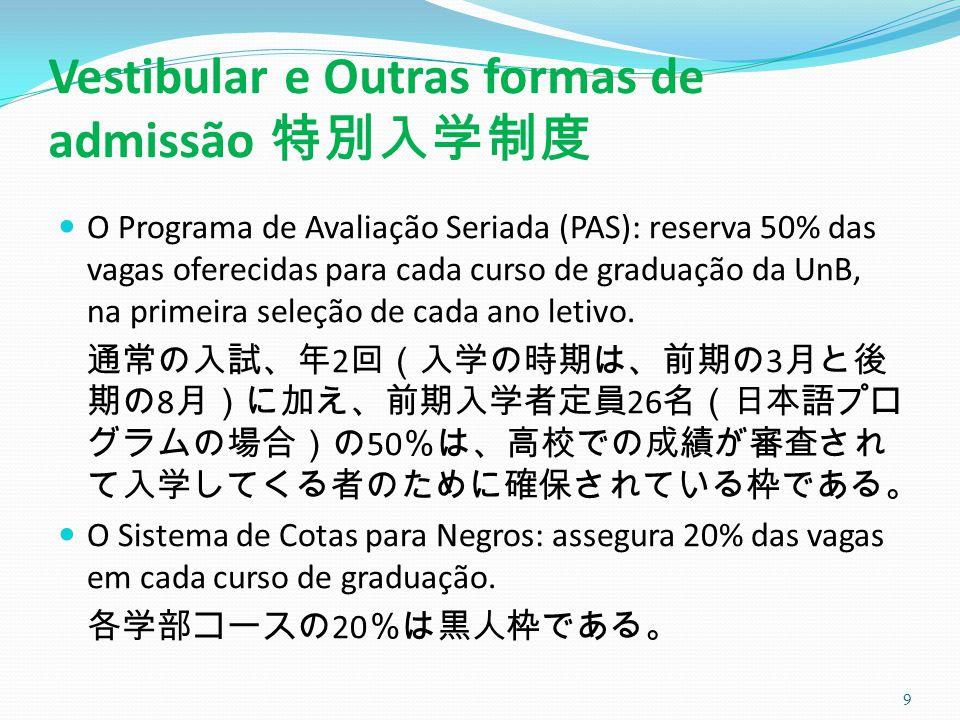 Vestibular e Outras formas de admissão 特別入学制度