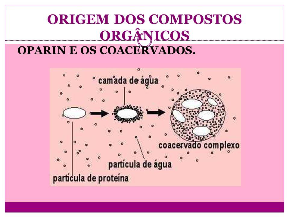 ORIGEM DOS COMPOSTOS ORGÂNICOS