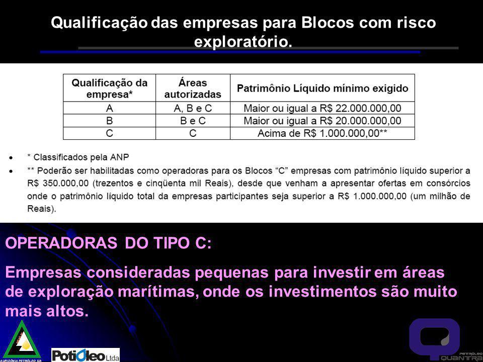 Qualificação das empresas para Blocos com risco exploratório.