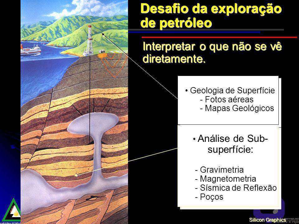 Análise de Sub-superfície: