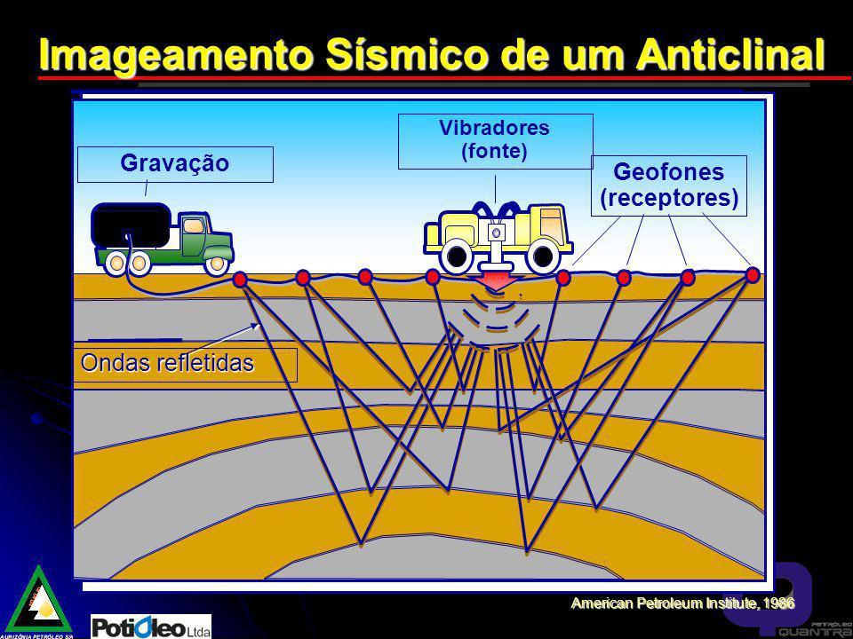 Imageamento Sísmico de um Anticlinal
