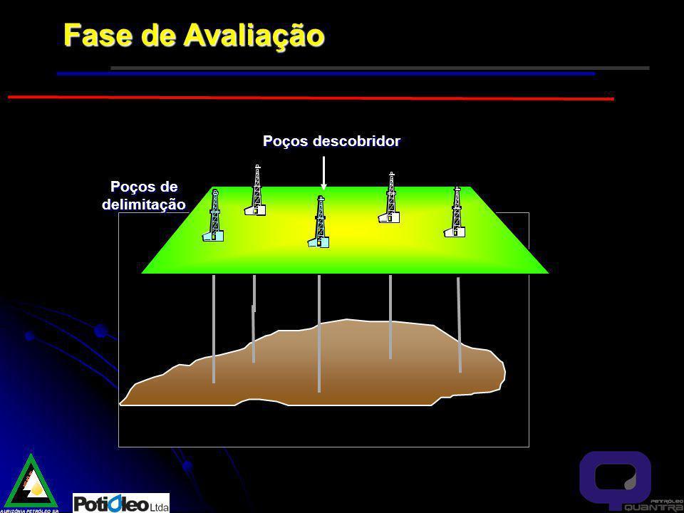 Fase de Avaliação Poços descobridor Poços de delimitação