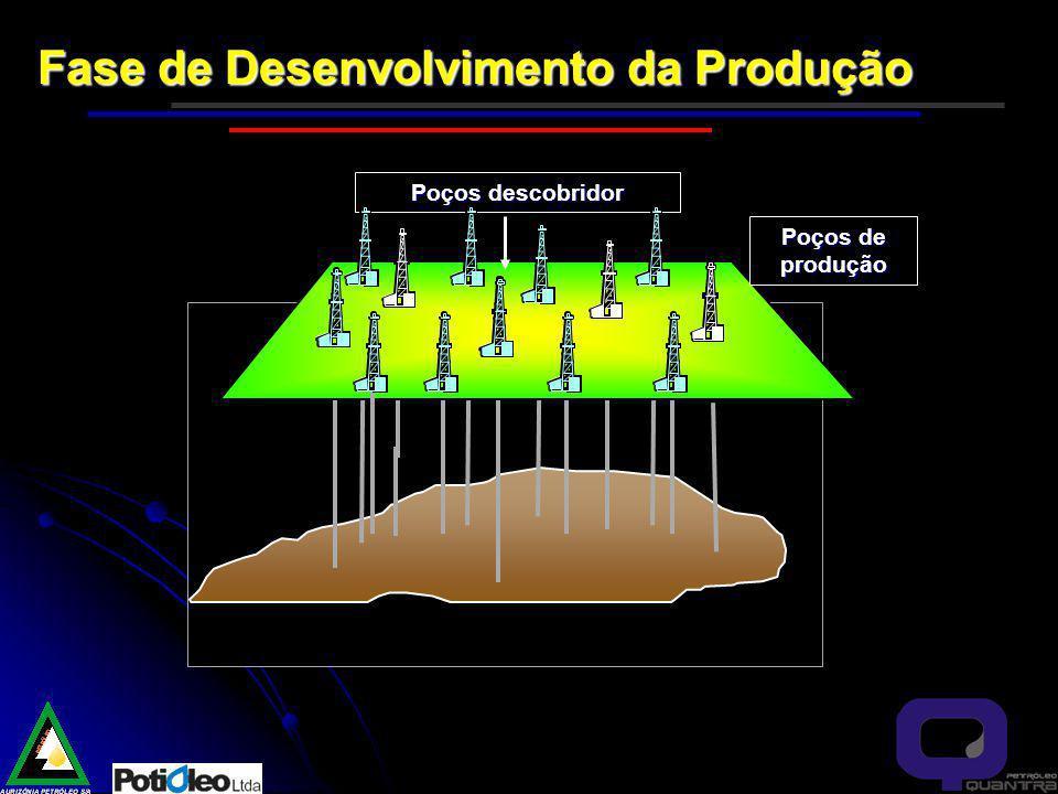 Fase de Desenvolvimento da Produção