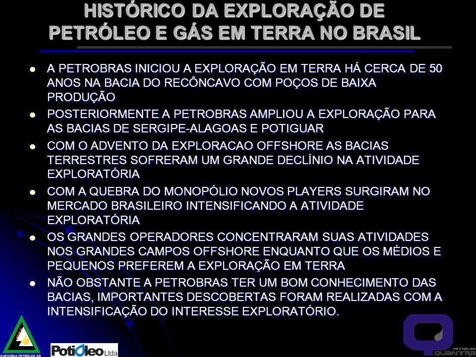 HISTÓRICO DA EXPLORAÇÃO DE PETRÓLEO E GÁS EM TERRA NO BRASIL
