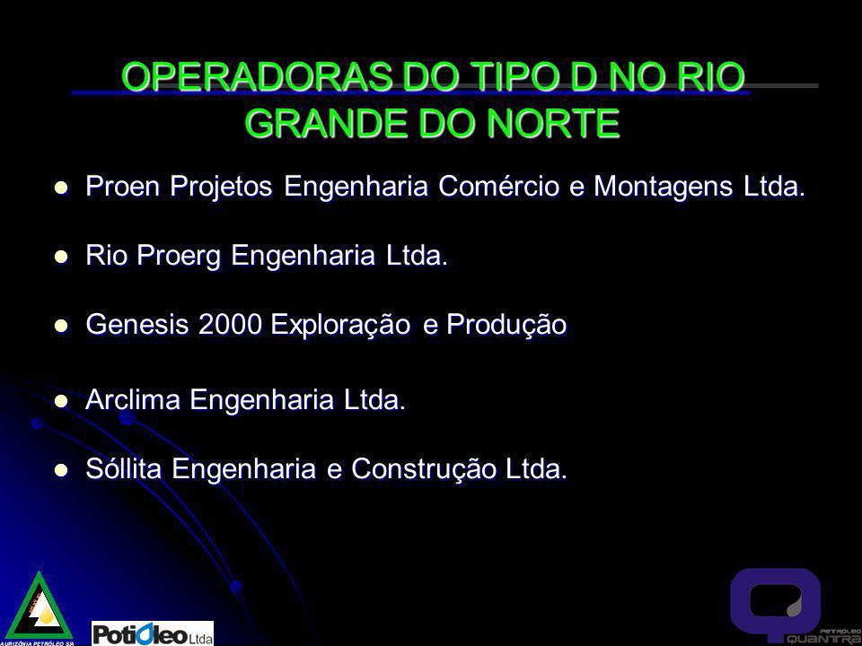 OPERADORAS DO TIPO D NO RIO GRANDE DO NORTE