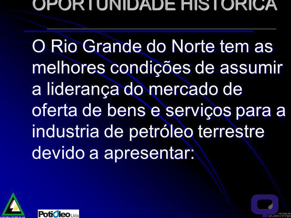 OPORTUNIDADE HISTÓRICA O Rio Grande do Norte tem as melhores condições de assumir a liderança do mercado de oferta de bens e serviços para a industria de petróleo terrestre devido a apresentar: