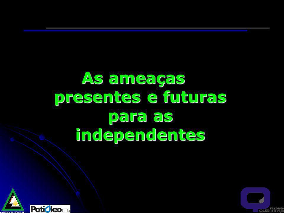 As ameaças presentes e futuras para as independentes