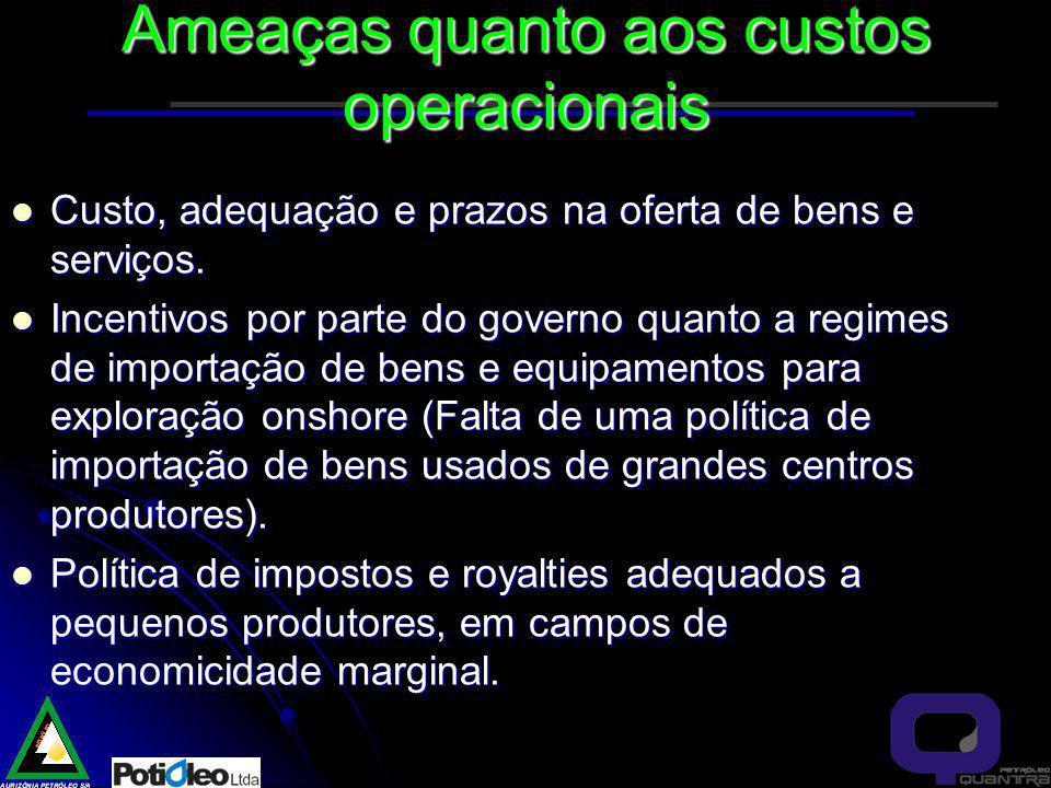 Ameaças quanto aos custos operacionais