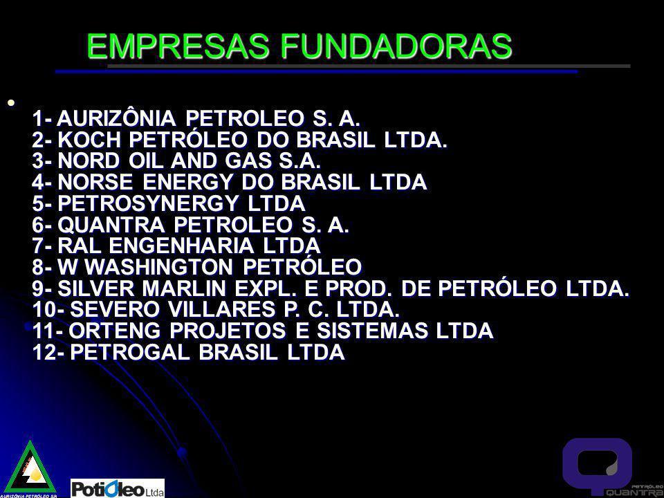 EMPRESAS FUNDADORAS