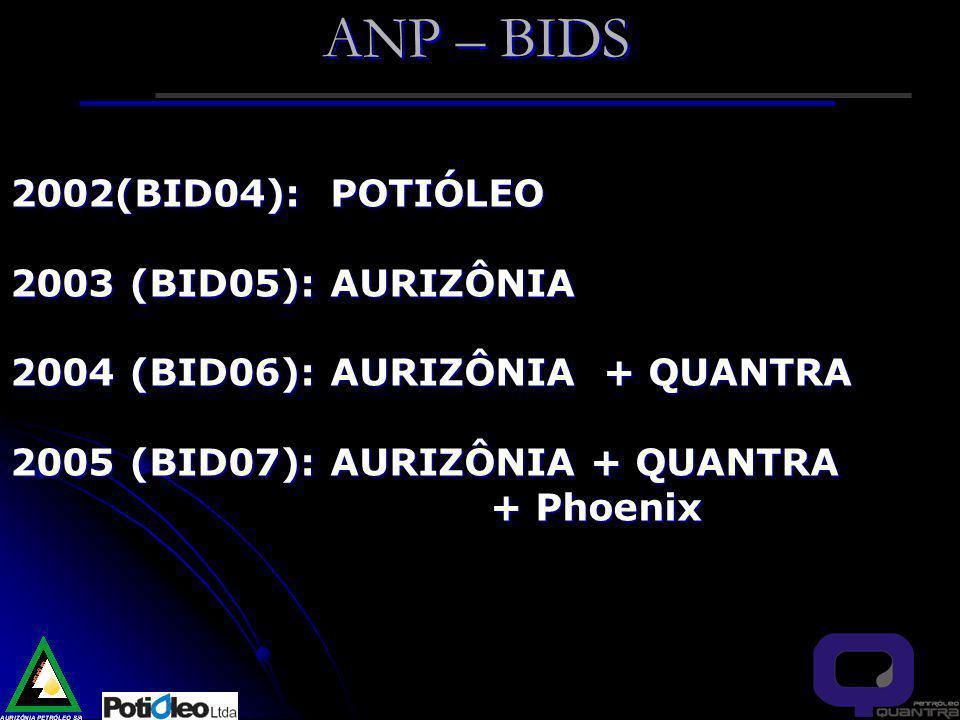 ANP – BIDS 2002(BID04): POTIÓLEO 2003 (BID05): AURIZÔNIA
