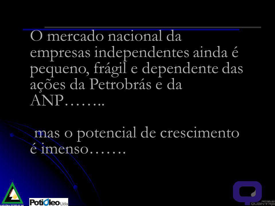O mercado nacional da empresas independentes ainda é pequeno, frágil e dependente das ações da Petrobrás e da ANP……..