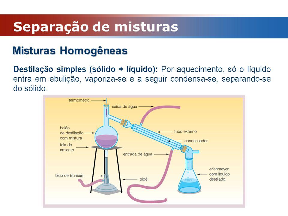 Separação de misturas Misturas Homogêneas