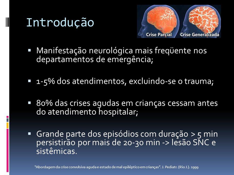 Introdução Manifestação neurológica mais freqüente nos departamentos de emergência; 1-5% dos atendimentos, excluindo-se o trauma;