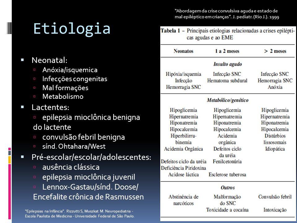 Etiologia Neonatal: Lactentes: Pré-escolar/escolar/adolescentes: