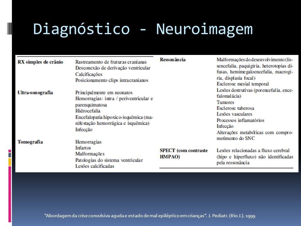 Diagnóstico - Neuroimagem