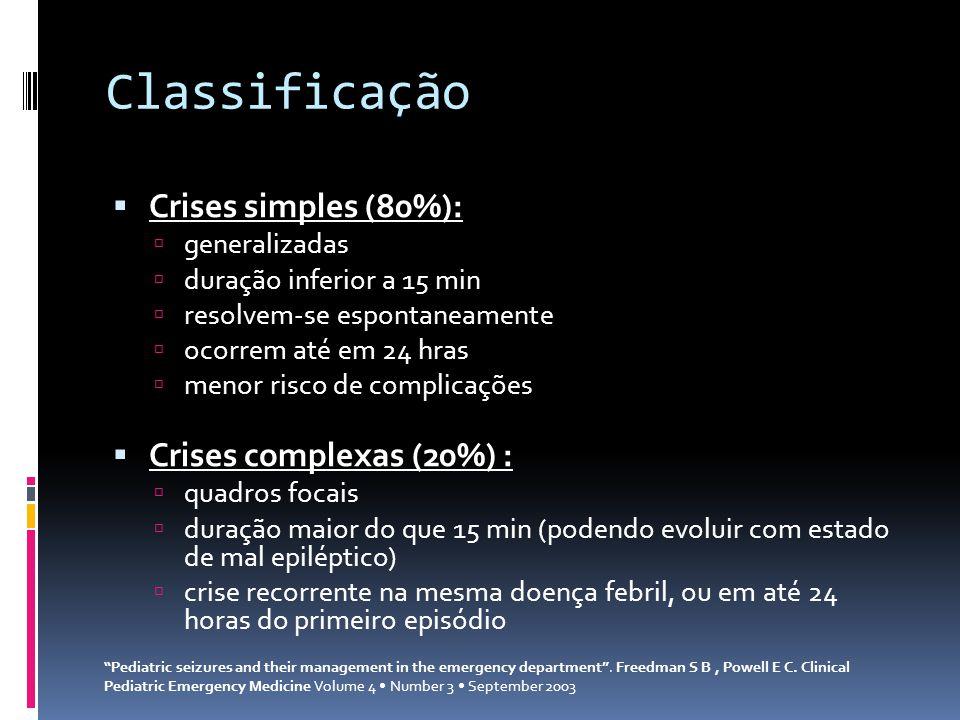 Classificação Crises simples (80%): Crises complexas (20%) :