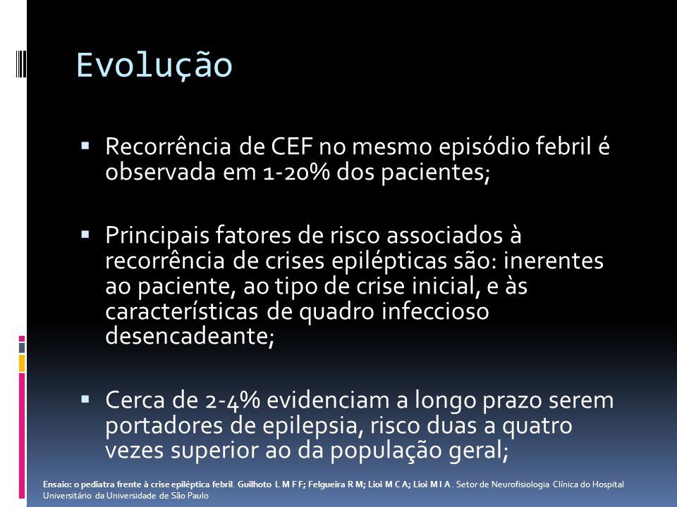 Evolução Recorrência de CEF no mesmo episódio febril é observada em 1-20% dos pacientes;
