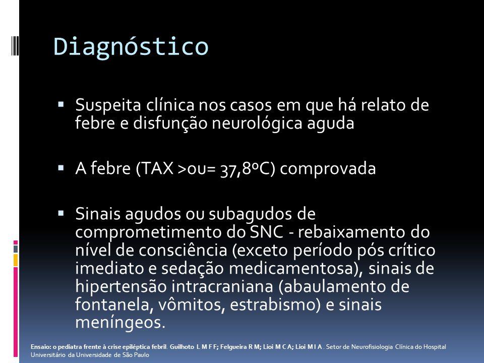 Diagnóstico Suspeita clínica nos casos em que há relato de febre e disfunção neurológica aguda. A febre (TAX >ou= 37,8ºC) comprovada.