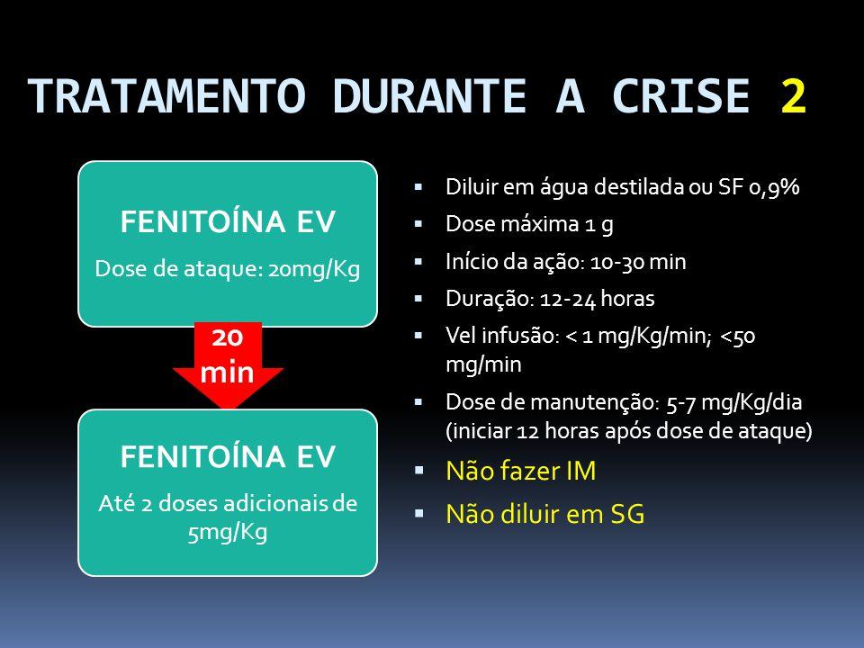 TRATAMENTO DURANTE A CRISE 2