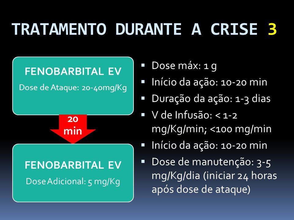 TRATAMENTO DURANTE A CRISE 3