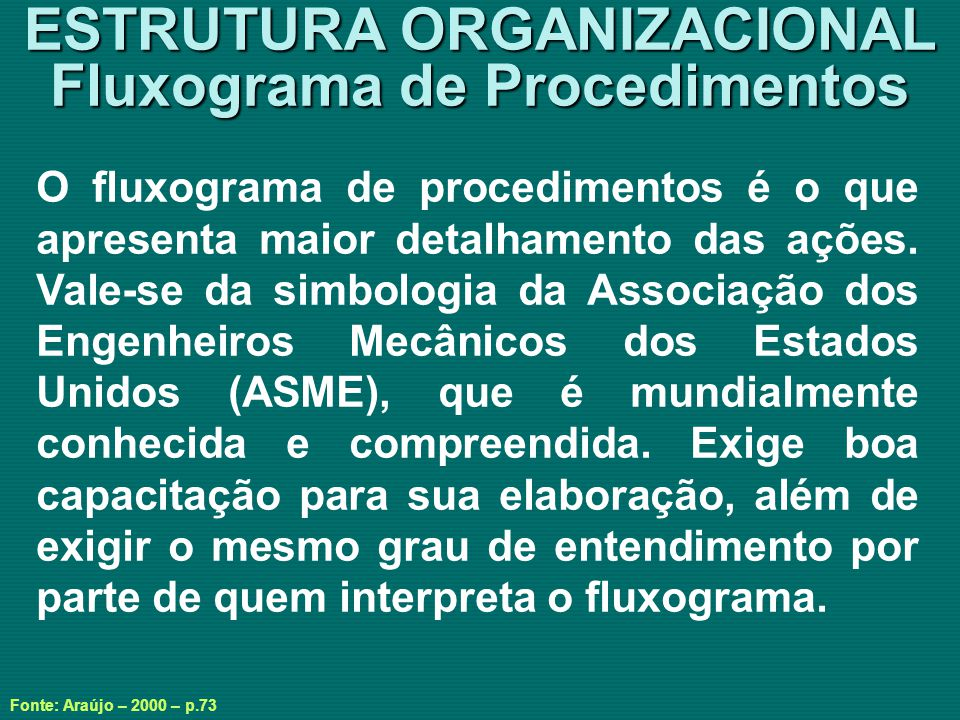 ESTRUTURA ORGANIZACIONAL Fluxograma de Procedimentos