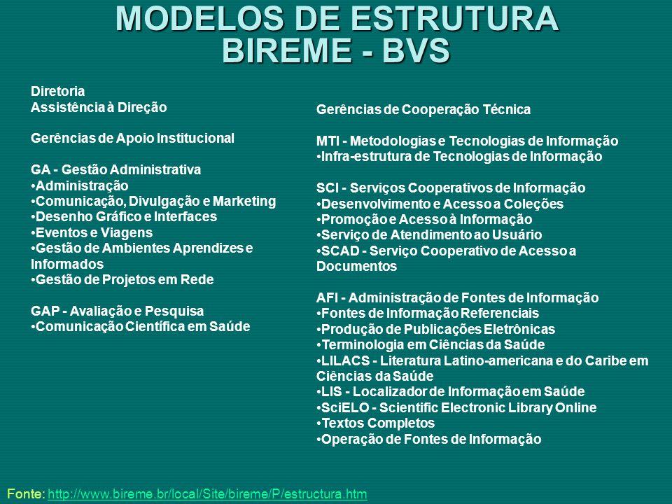 MODELOS DE ESTRUTURA BIREME - BVS
