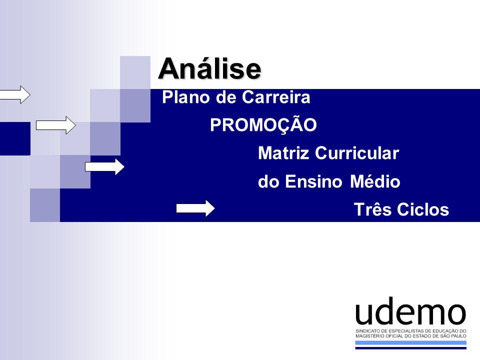 Análise Plano de Carreira PROMOÇÃO Matriz Curricular do Ensino Médio Três Ciclos