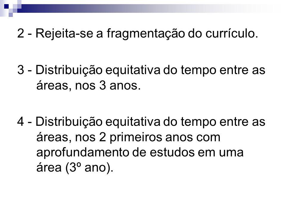 2 - Rejeita-se a fragmentação do currículo.