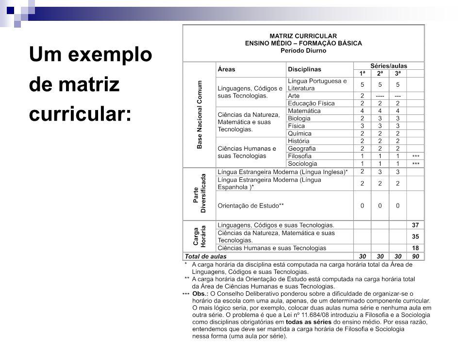 Um exemplo de matriz curricular: