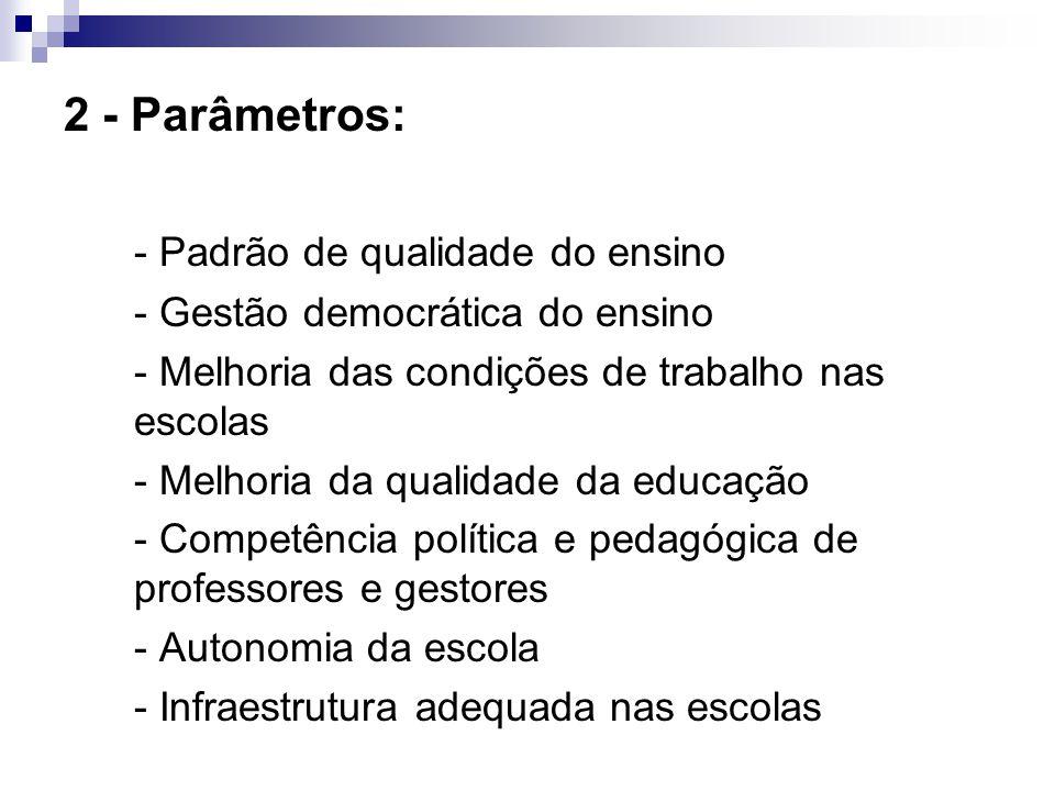 - Padrão de qualidade do ensino