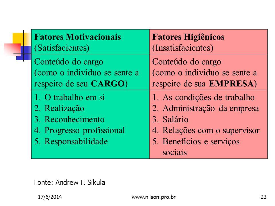 Fatores Motivacionais (Satisfacientes) Fatores Higiênicos