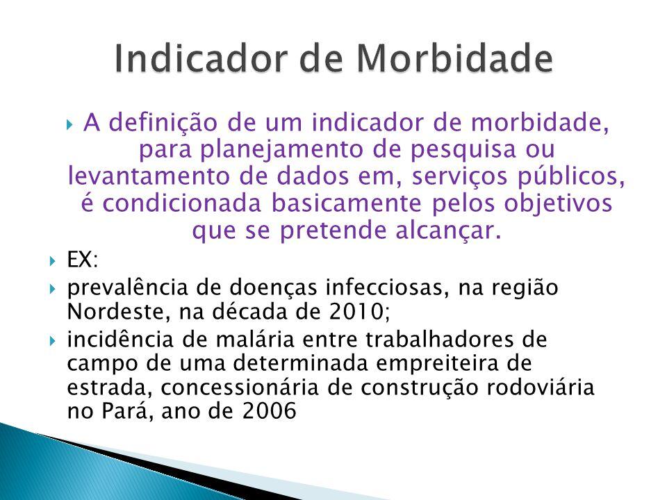 Indicador de Morbidade