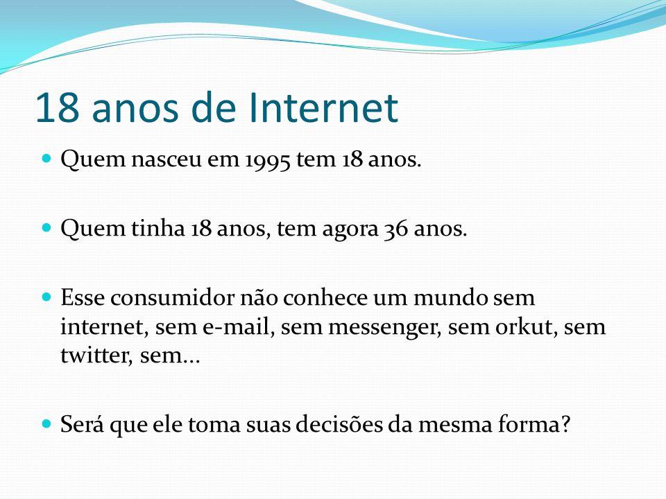 18 anos de Internet Quem nasceu em 1995 tem 18 anos.