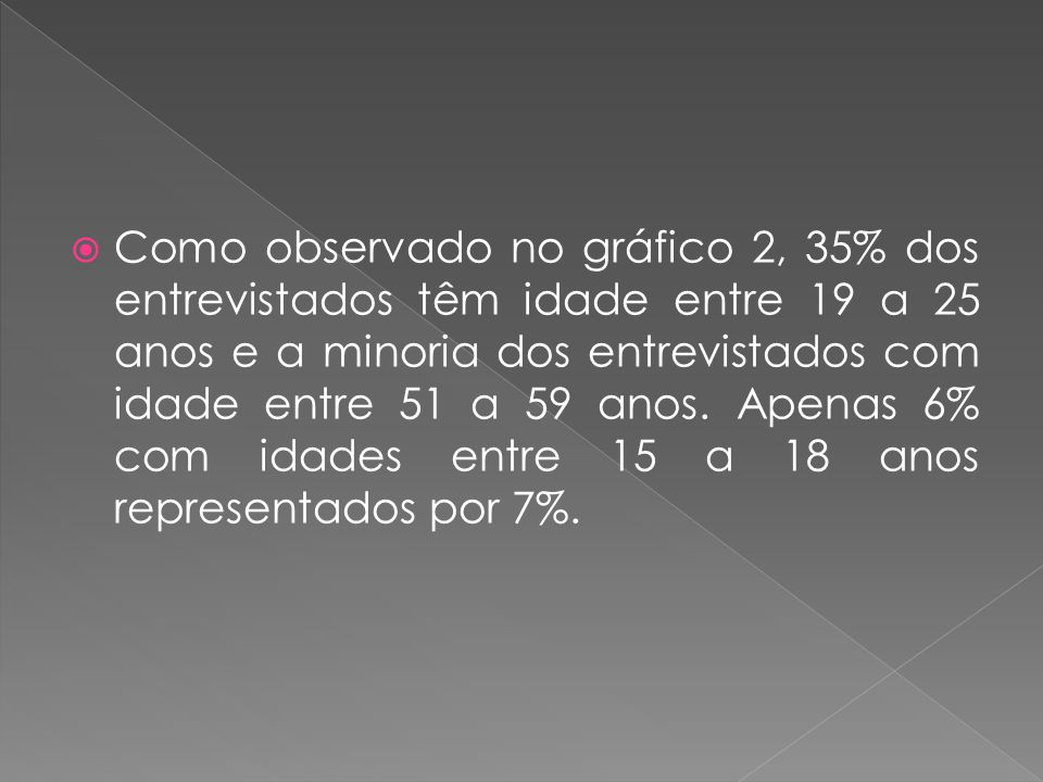Como observado no gráfico 2, 35% dos entrevistados têm idade entre 19 a 25 anos e a minoria dos entrevistados com idade entre 51 a 59 anos.