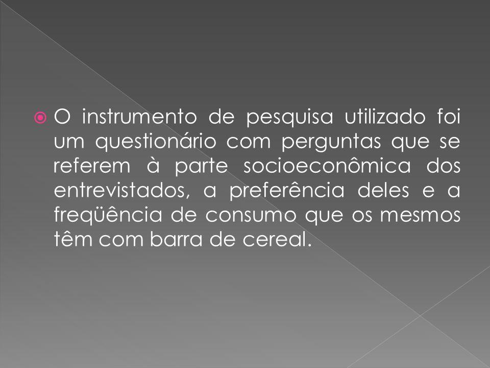 O instrumento de pesquisa utilizado foi um questionário com perguntas que se referem à parte socioeconômica dos entrevistados, a preferência deles e a freqüência de consumo que os mesmos têm com barra de cereal.