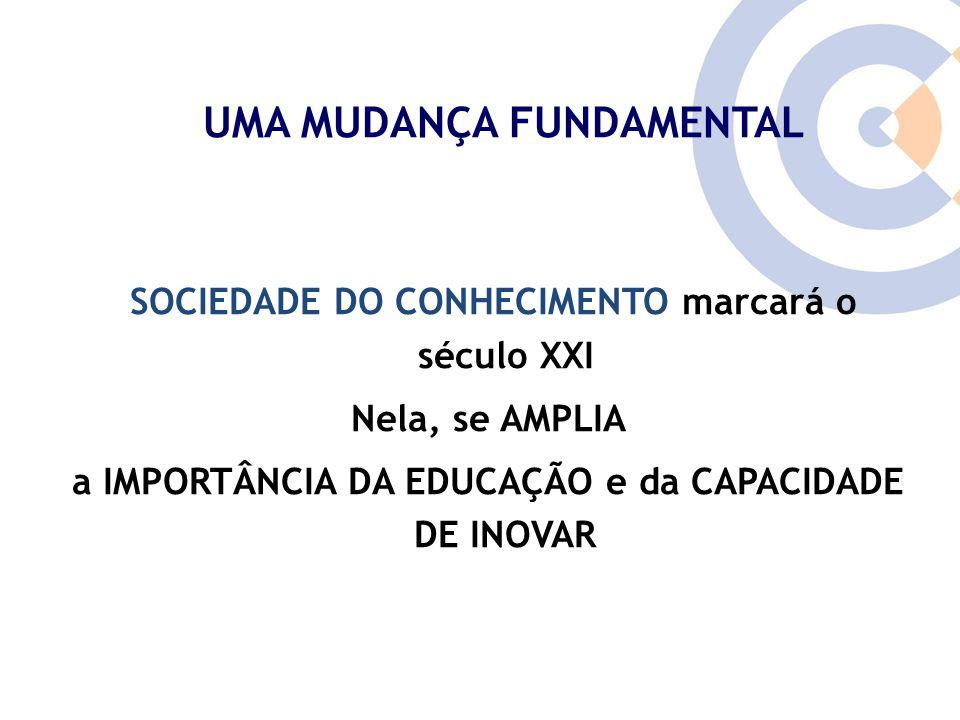 UMA MUDANÇA FUNDAMENTAL
