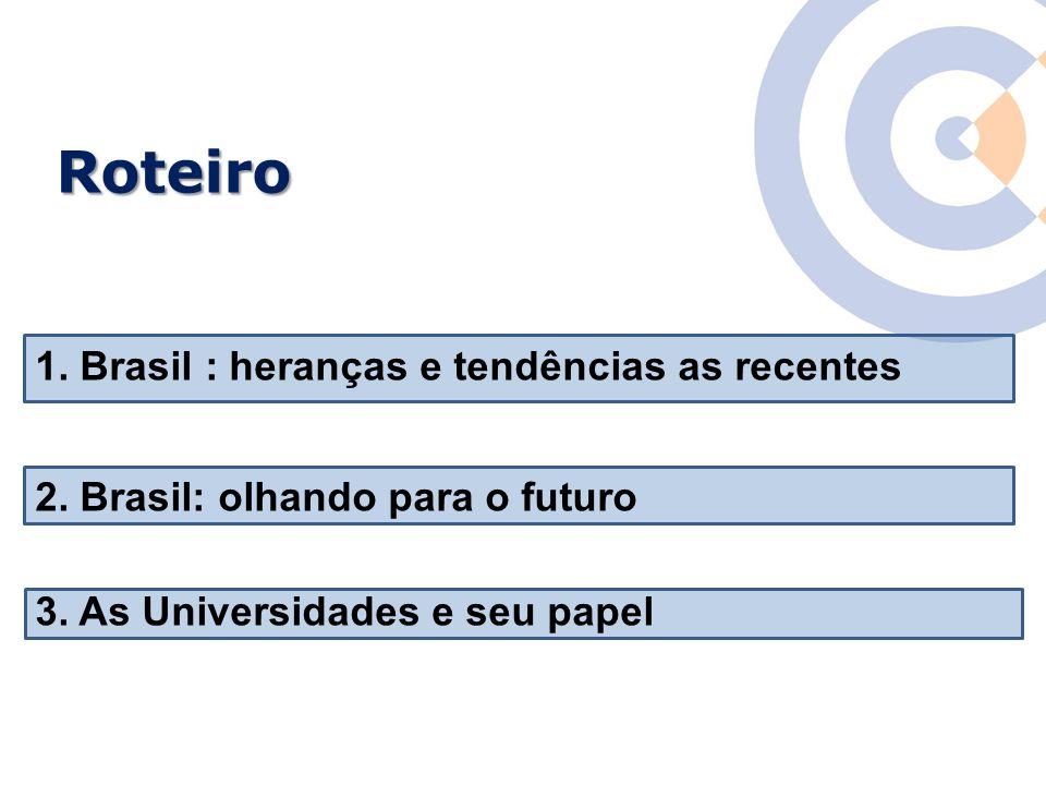 Roteiro 1. Brasil : heranças e tendências as recentes