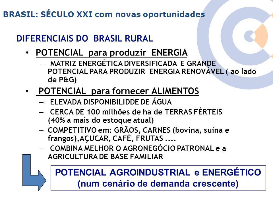 DIFERENCIAIS DO BRASIL RURAL