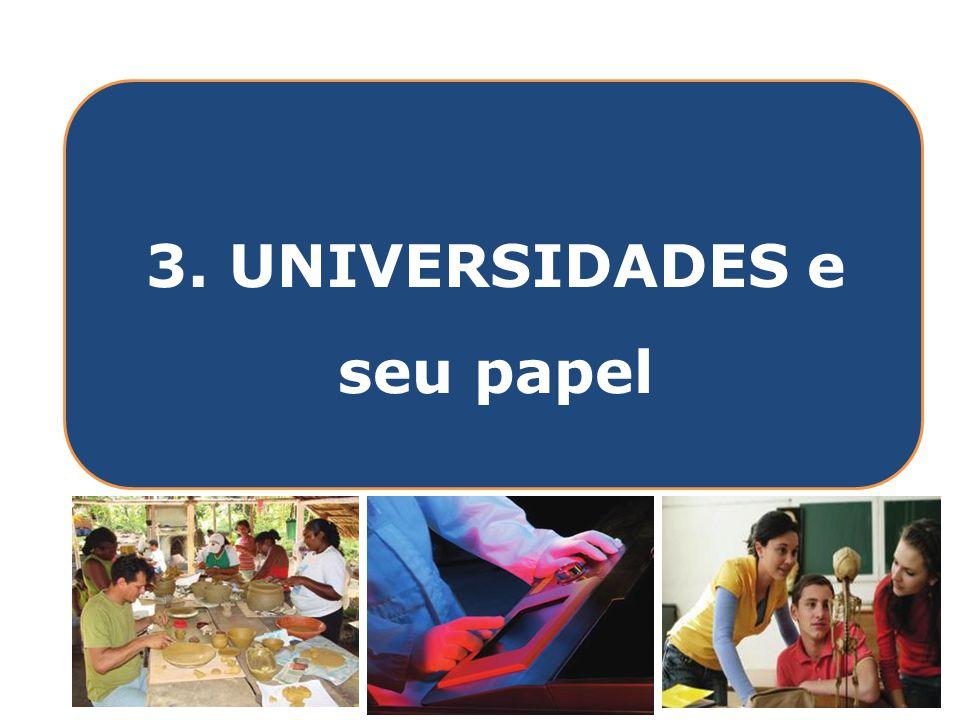 3. UNIVERSIDADES e seu papel