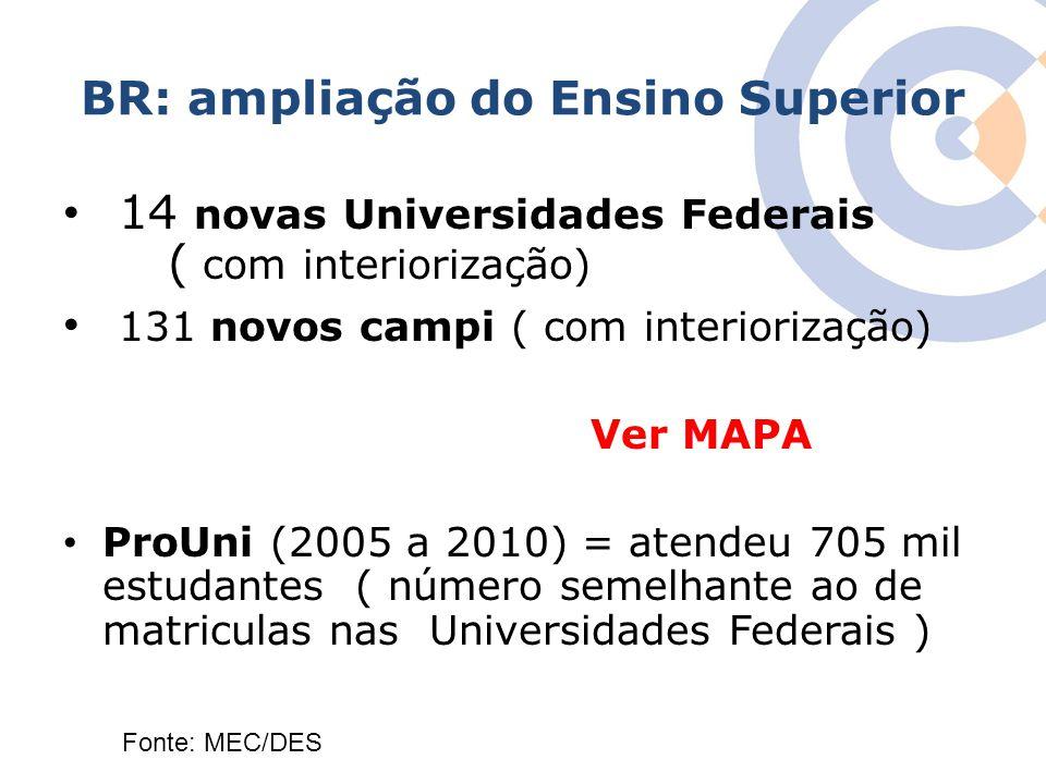 BR: ampliação do Ensino Superior