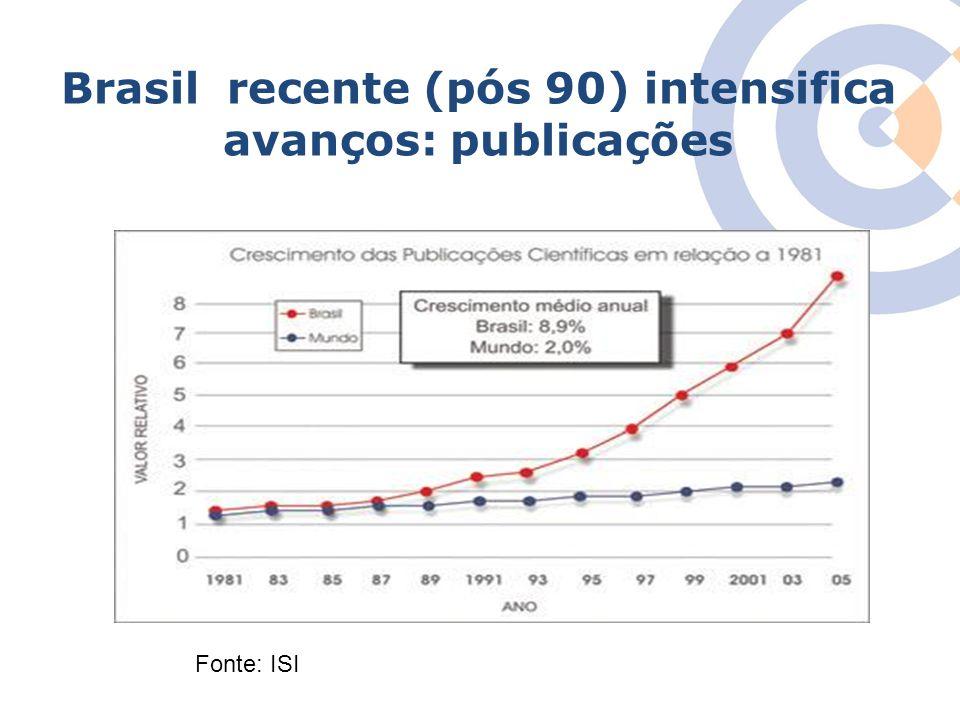 Brasil recente (pós 90) intensifica avanços: publicações